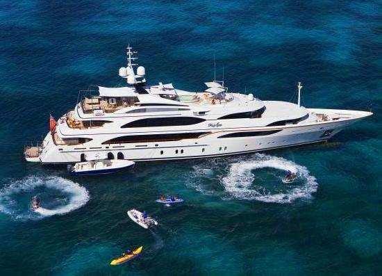 Best Island Beaches For Partying Mykonos St Barts: Yacht Charter Destinations Worldwide