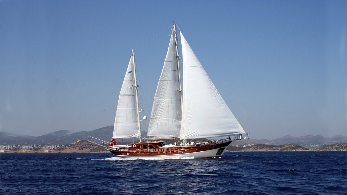 yacht charter Contact Information