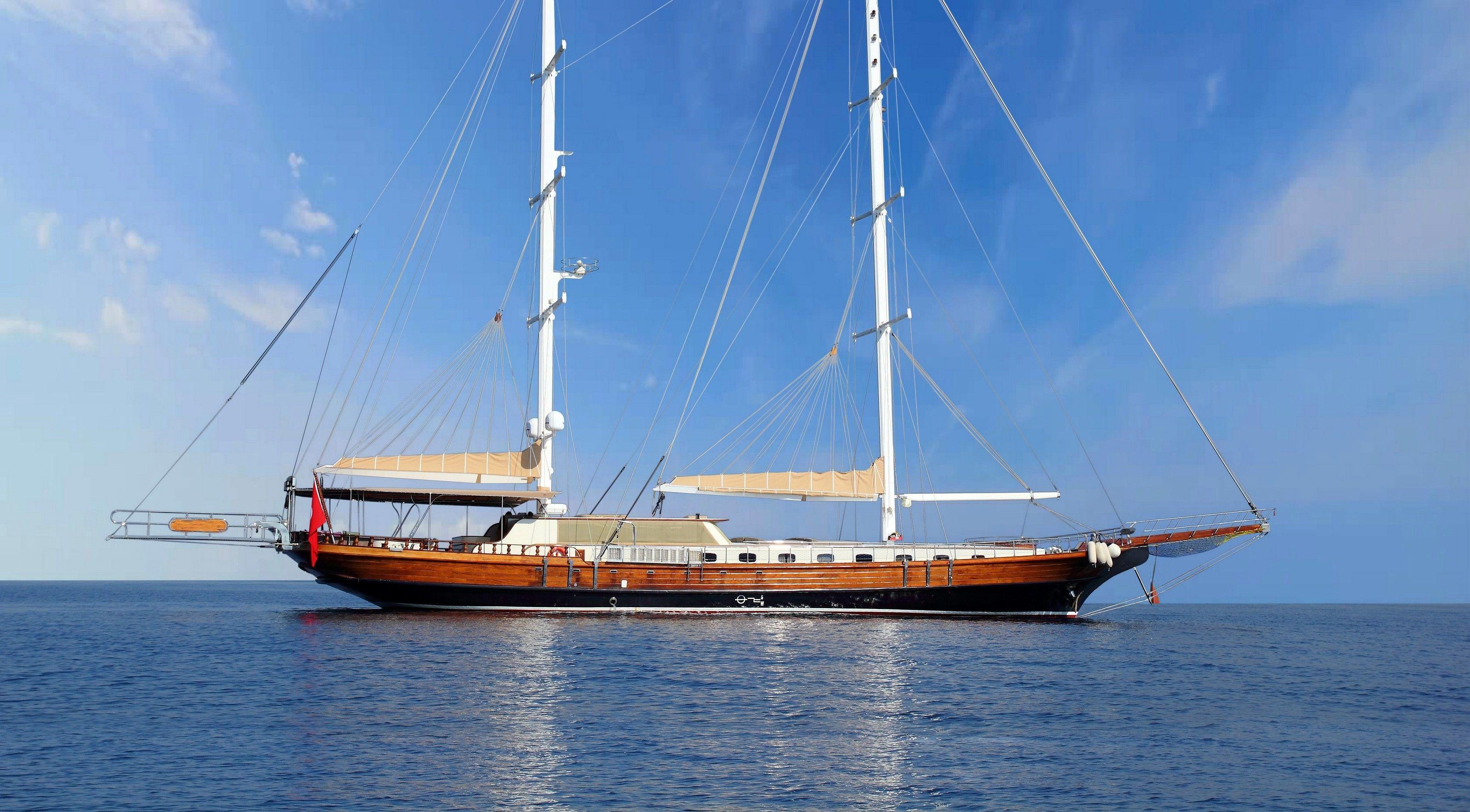 Blue Cruise Gocek