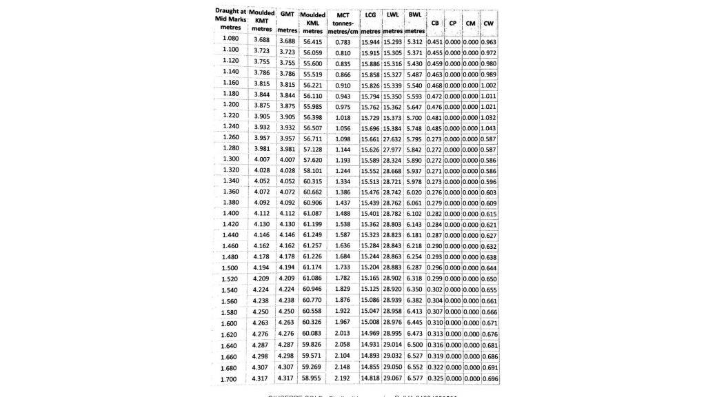 Steel motoryacht Tech Specs (135)