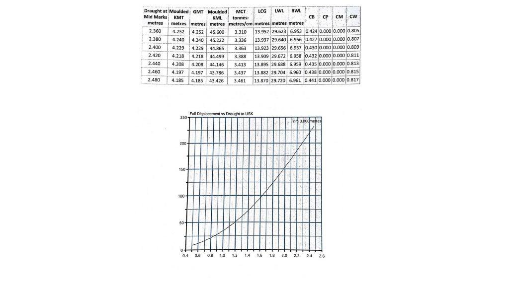 Steel motoryacht Tech Specs (138)