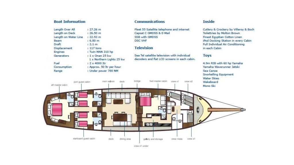 Motor Sailor yacht for sale (7)