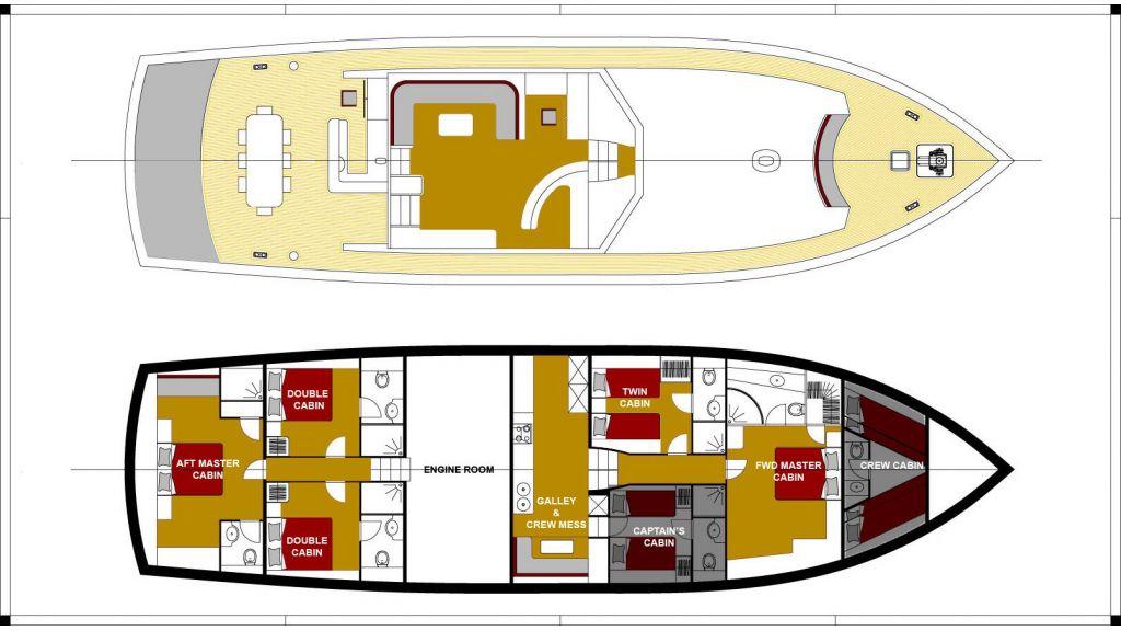 SCHATZ - Deck Plan