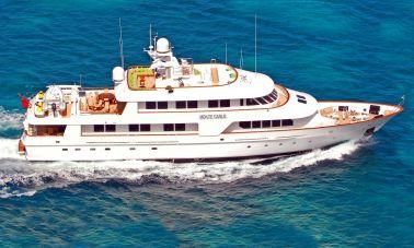 Monte Carlo Motor Yacht Profile-master