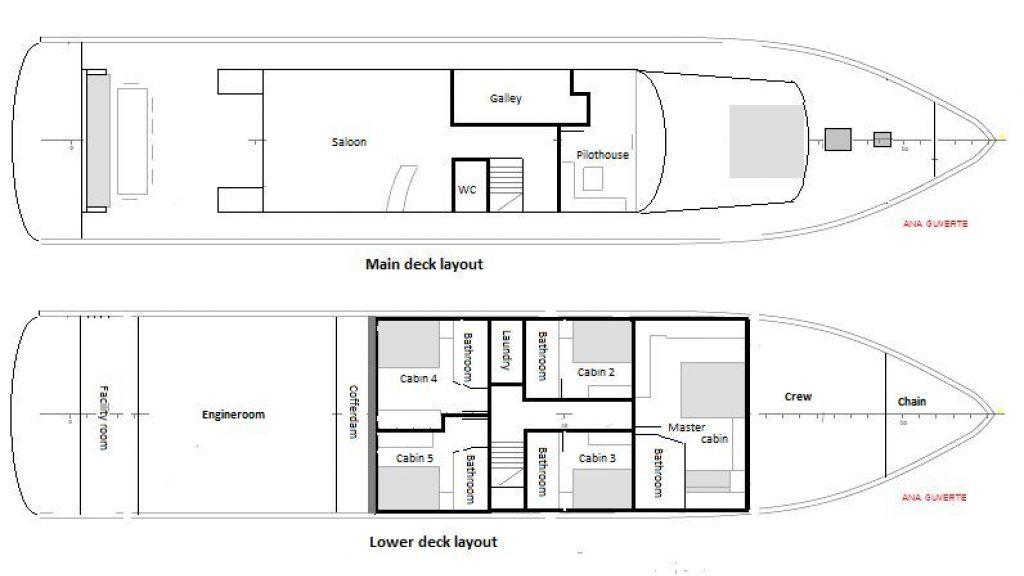 Luxury Motoryacht Layout - 2
