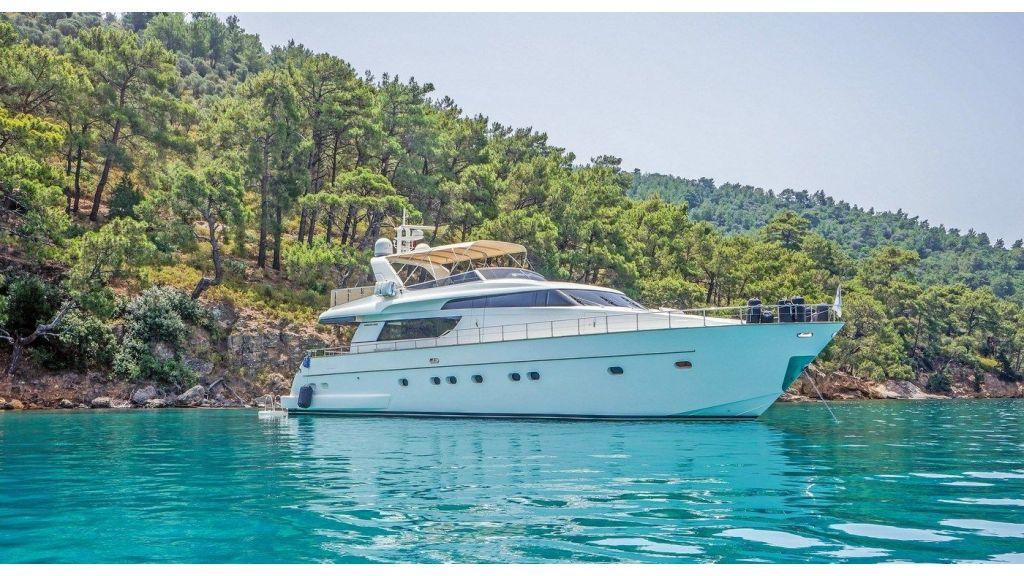 Sanlorenzo 72ft for charter